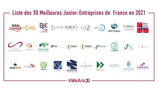 Top 30 des meilleures Junior-Entreprises de France