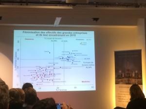 Baromètre Skema 2016 féminisation des entreprises