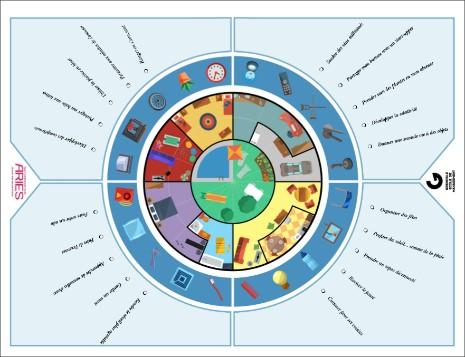Les étudiants de l'école ARIES et Grenoble Ecole de Management réalisent un serious game «Home Smart Home» sur l'habitat de demain pour la revue SILEX ID