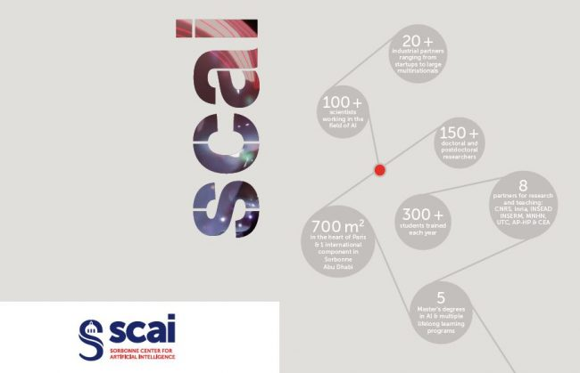 Lancement de SCAI : un centre de l'intelligence artificielle au coeur de Sorbonne Université