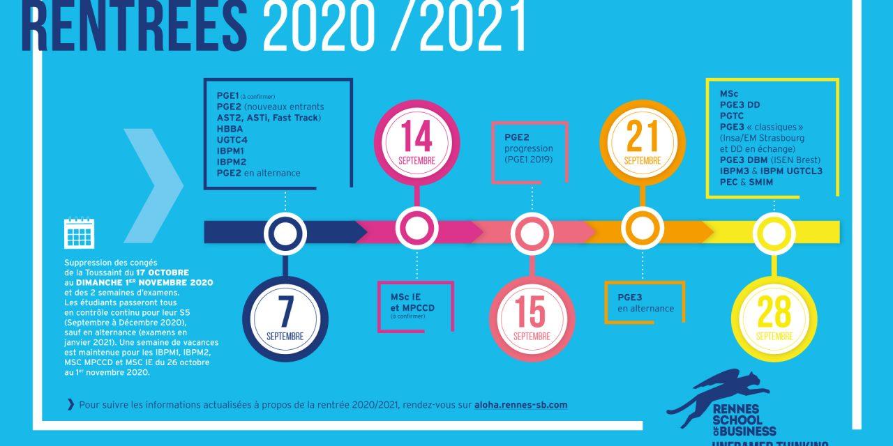 Rentrée 2020 : Rennes School of Business adapte son organisation et ses outils pour enrichir l'expérience étudiante