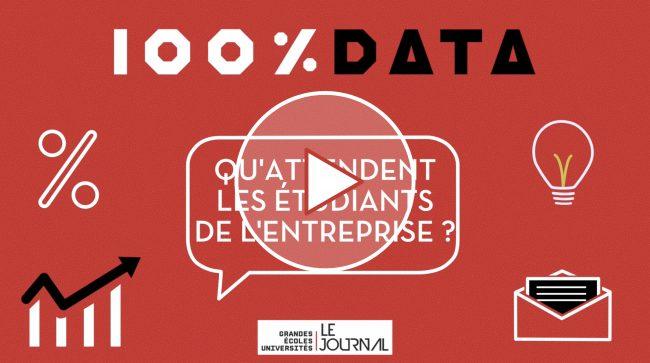 100 % Data éco – Épisode 3 – Qu'attendent les étudiants de l'entreprise ?