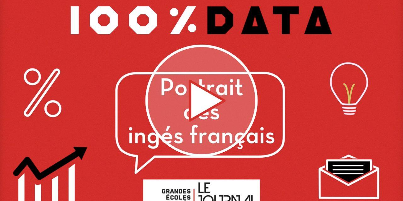 100 % data – Épisode 7 – Portrait des ingés français