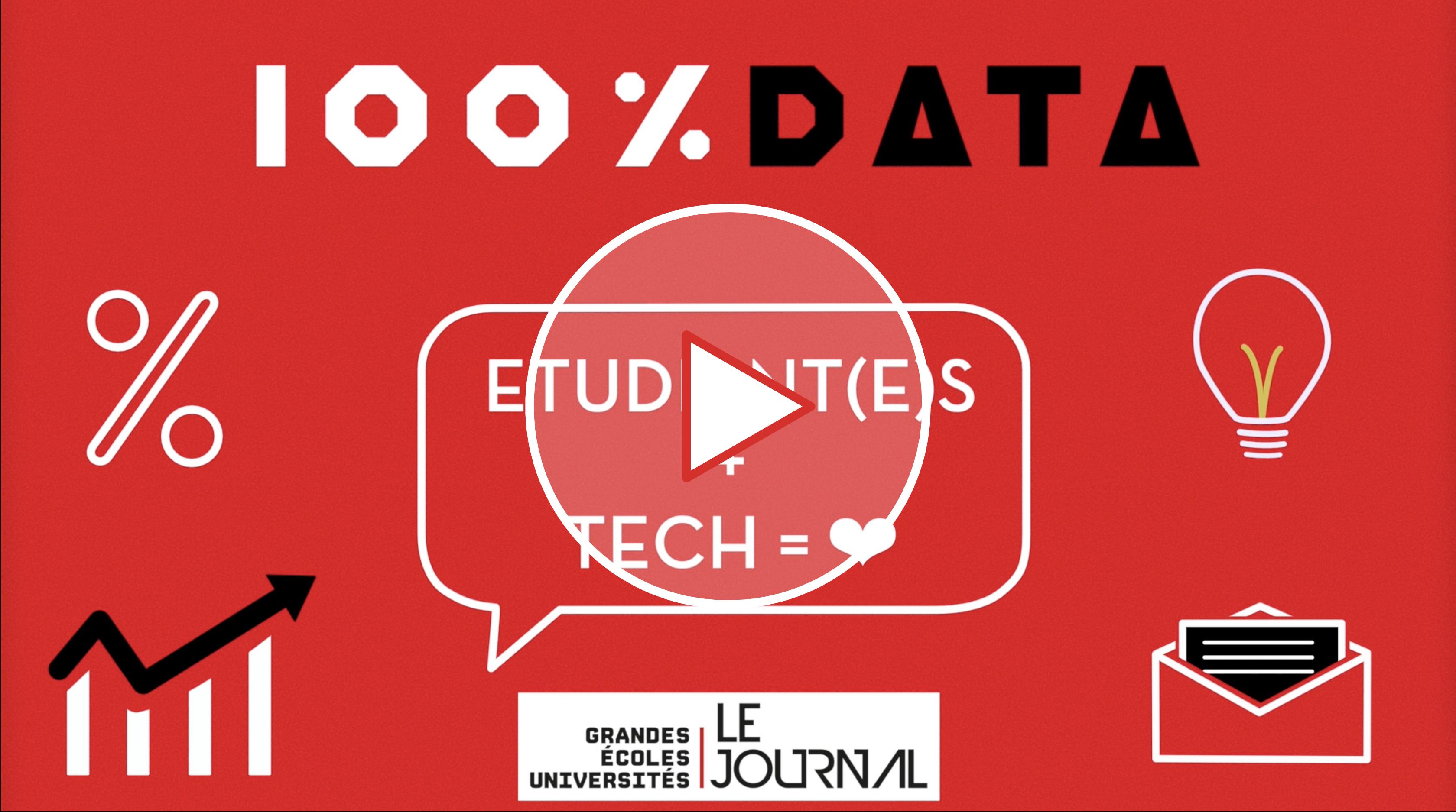 100 % data éco – Épisode 4 – Étudiant(e)s + Tech = ❤ ?