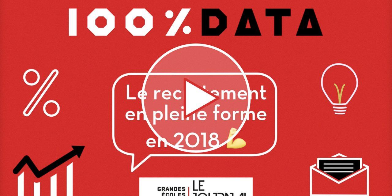 100 % data éco – Épisode 8 – Le recrutement en pleine forme en 2018 !