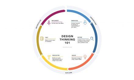 [Design Thinking] Le pouvoir de changer les projets en entreprises pour le bien de l'humanité